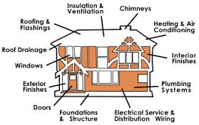 whole home inspection