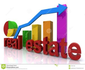 real estate investing market